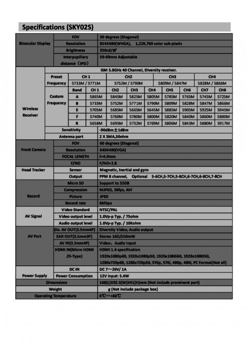Skyzone SKY02S V+ 3D Specifikace